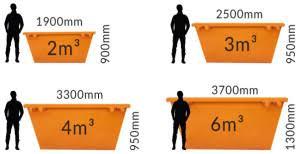 Skip bin sizes Best Price Skip Bins